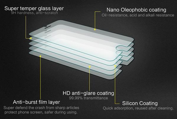 Nillkin H Anti-Explosion Glass Screen Protector